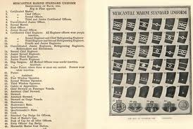 Merchant Navy Insignia issued in 1940s by Admiralty,Britain.