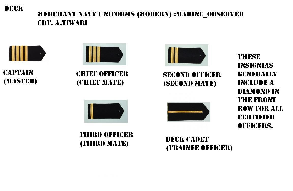 MARINER'S UNIFORM – marine_observer