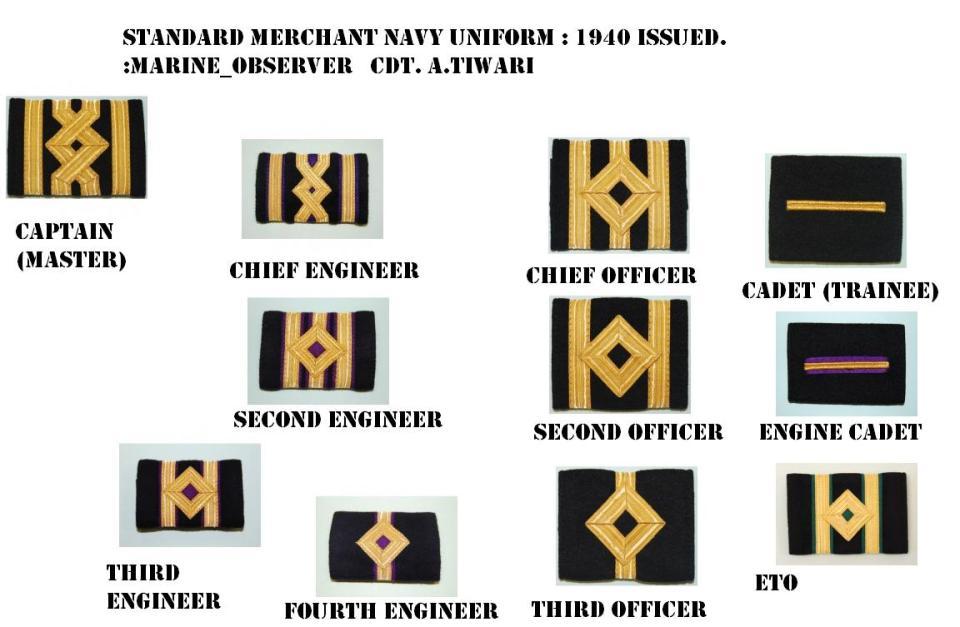 standard Merchant Navy Insignia.